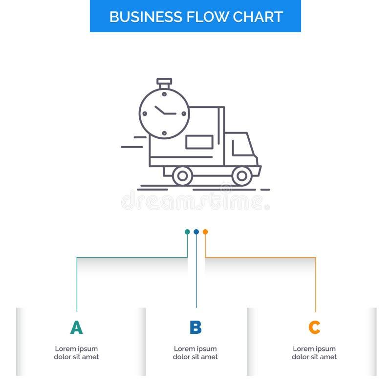 Lieferung, Zeit, Verschiffen, Transport, LKW Geschäfts-Flussdiagramm-Entwurf mit 3 Schritten r stock abbildung