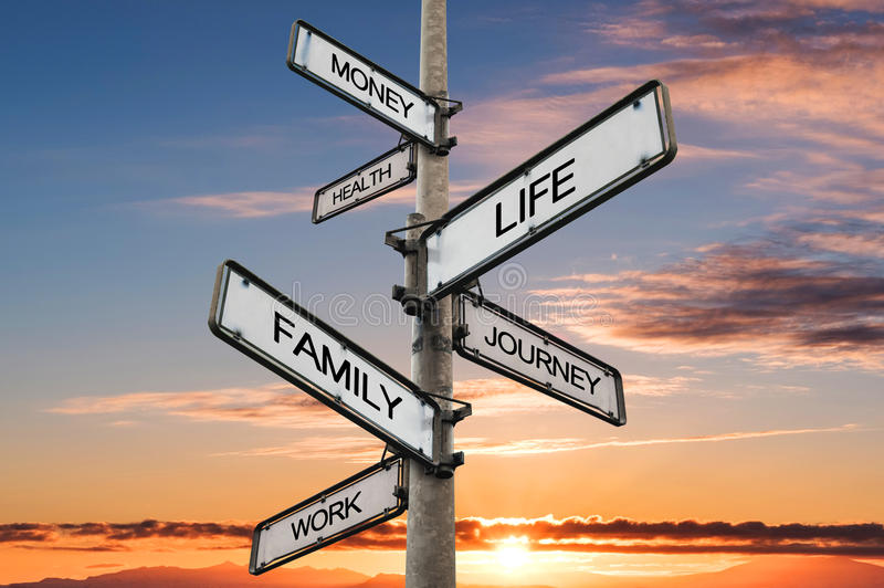 Life balance choices signpost, with sunrise sky backgrounds royalty free stock photos