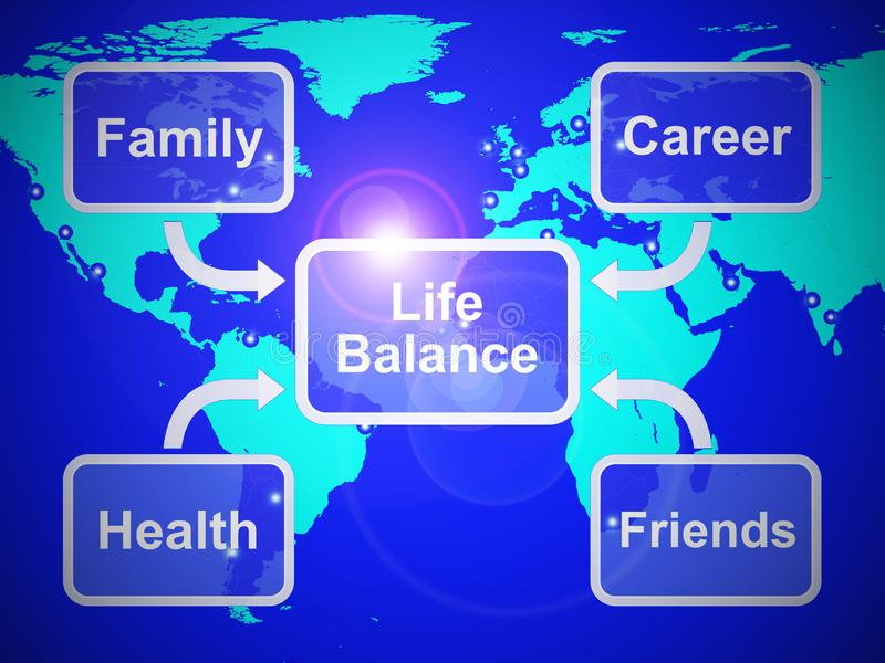 Life Balance harmony means equality between career family and friends - 3d illustration. Life Balance harmony means equality between career family and friends royalty free illustration