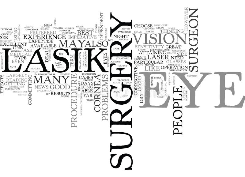 Is Life After Bankruptcy That Bad Word Cloud Concept. Is Life After Bankruptcy That Bad Tex Background Word Cloud Concept royalty free illustration