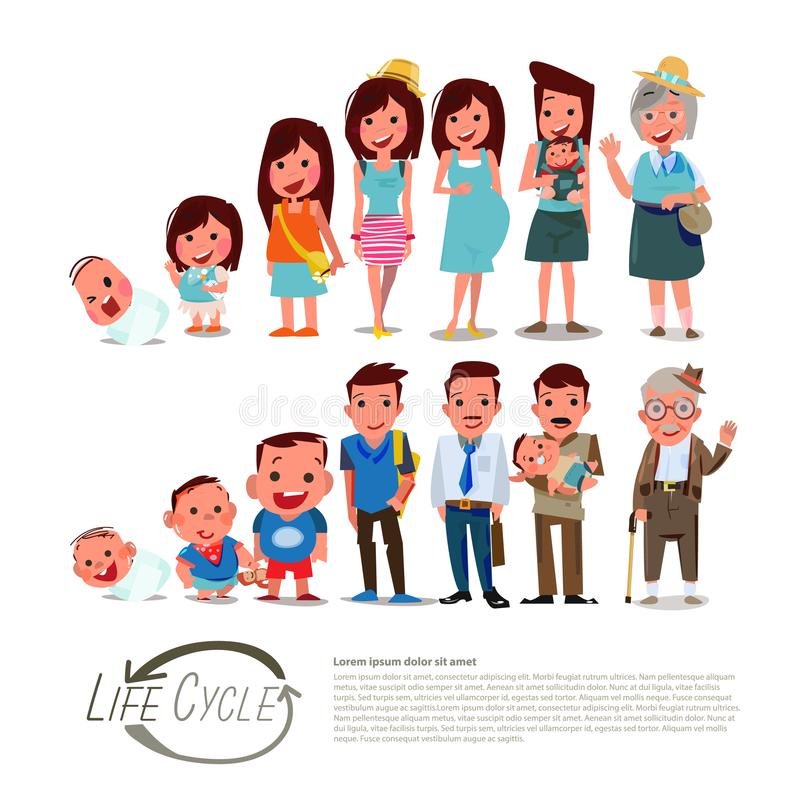 Life circle character design childhood to old age. male and female - vector illustration. Life circle character design childhood to old age. male and female vector illustration