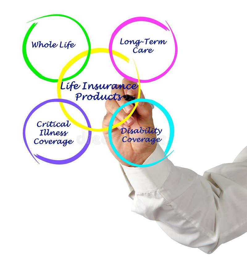 Presentation of insurance stock image. Image of diagram ...