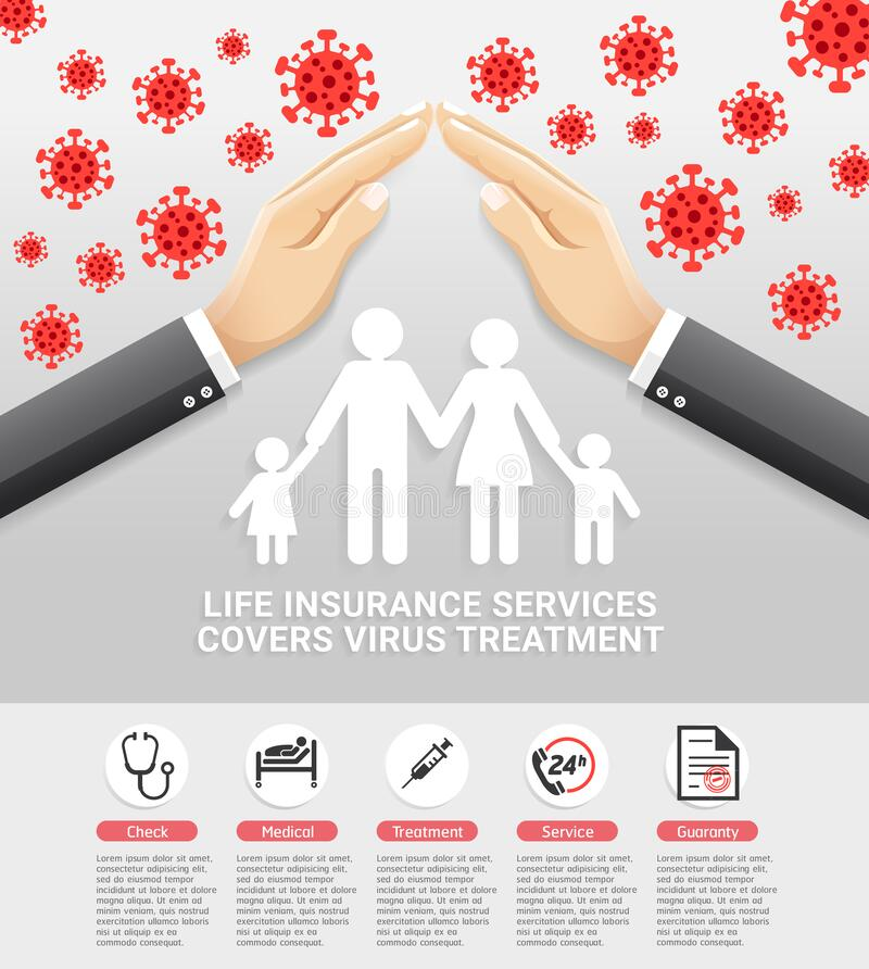 Free Life Insurance Services Covers Virus Treatment. Vector Illustrations Royalty Free Stock Images - 177885179