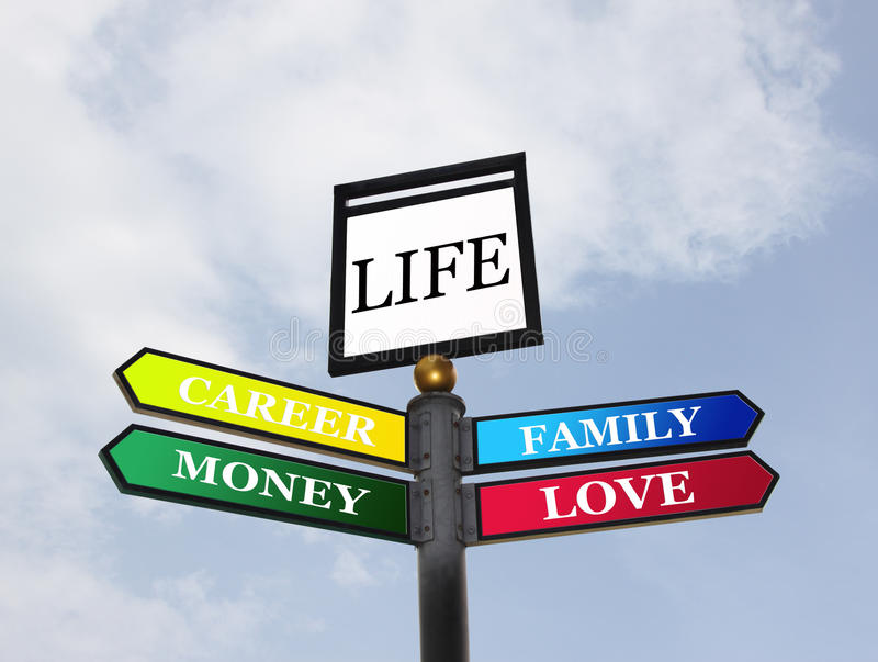 Life's Decisions. A LIFE road sign pointing to several directions (family, love, money or career) with sky as the background, clipping paths included for signs stock images