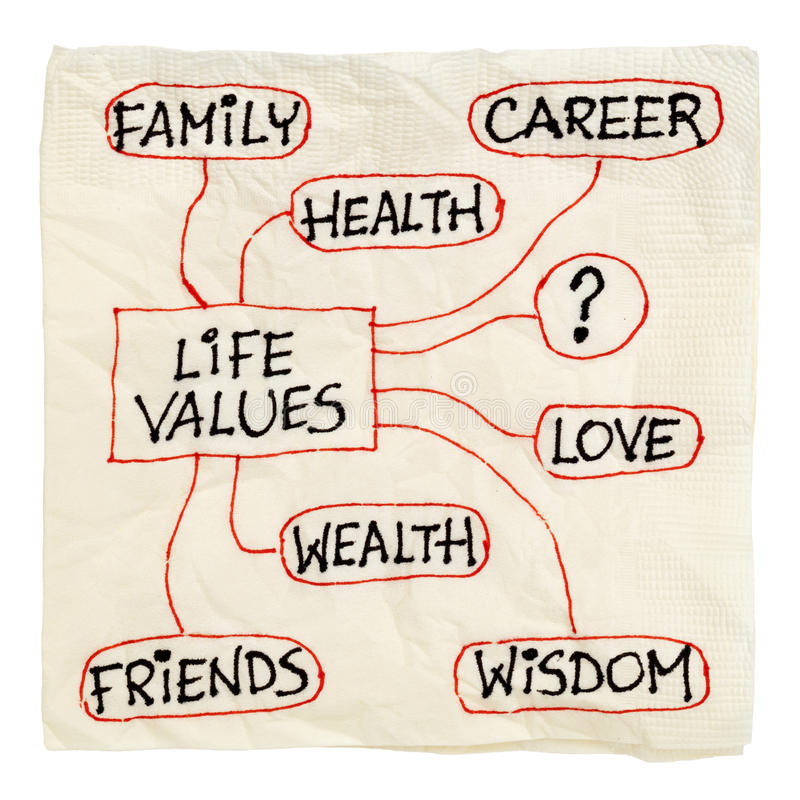 Download Life Value Cncept On A Napkin Stock Photo - Image: 25338216