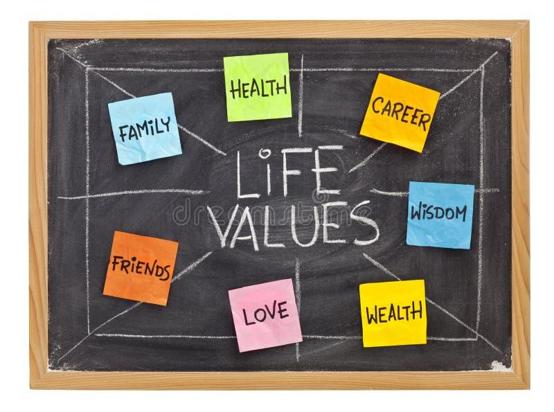 Life values concept on blackboard royalty free stock photo