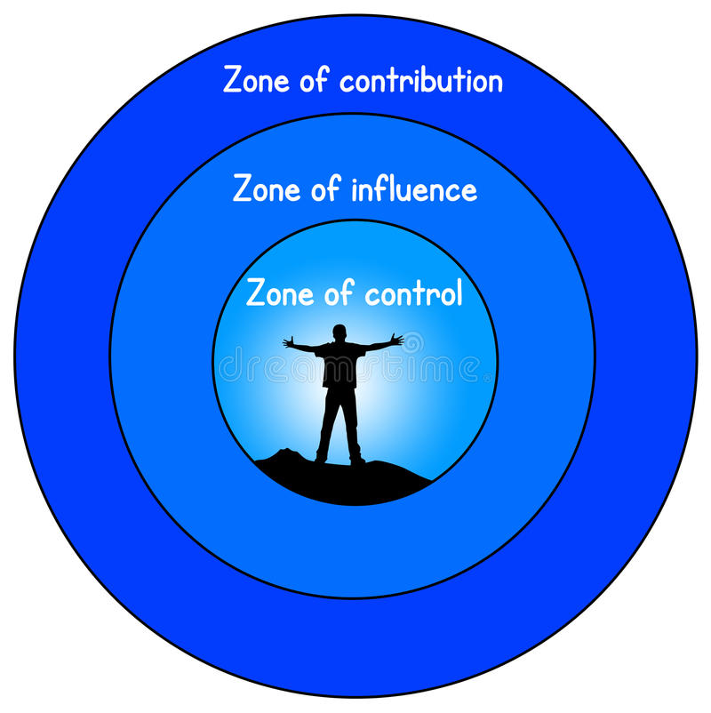 Life zones stock illustration