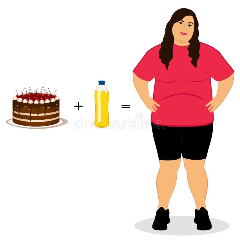 lifestyle Gruba kobieta Błędny jedzenie ilustracja wektor