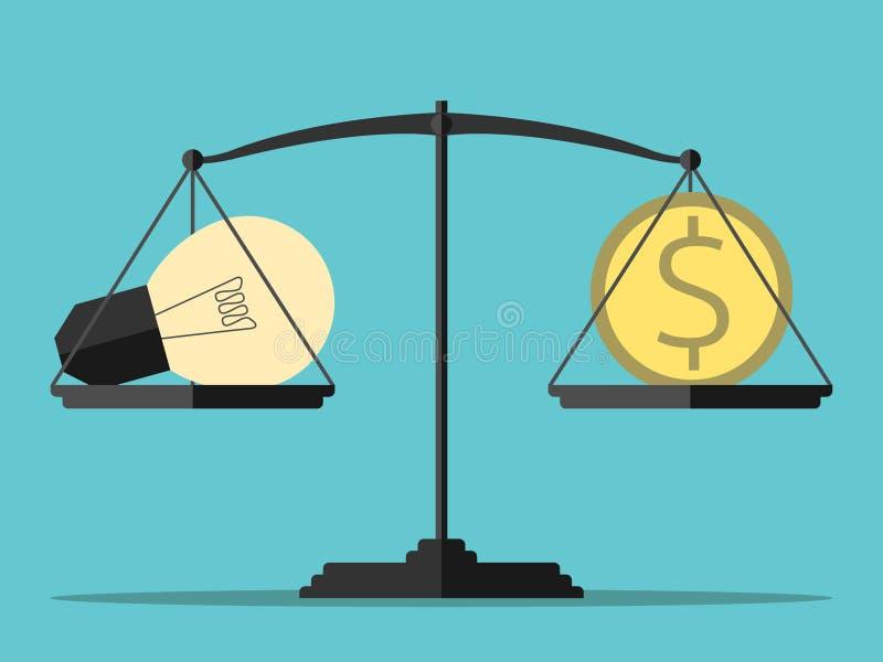 Light bulb, money, balance. Balance with light bulb and golden dollar coin. Lightbulb and money on scales on blue background. Creativity, idea, success, business vector illustration
