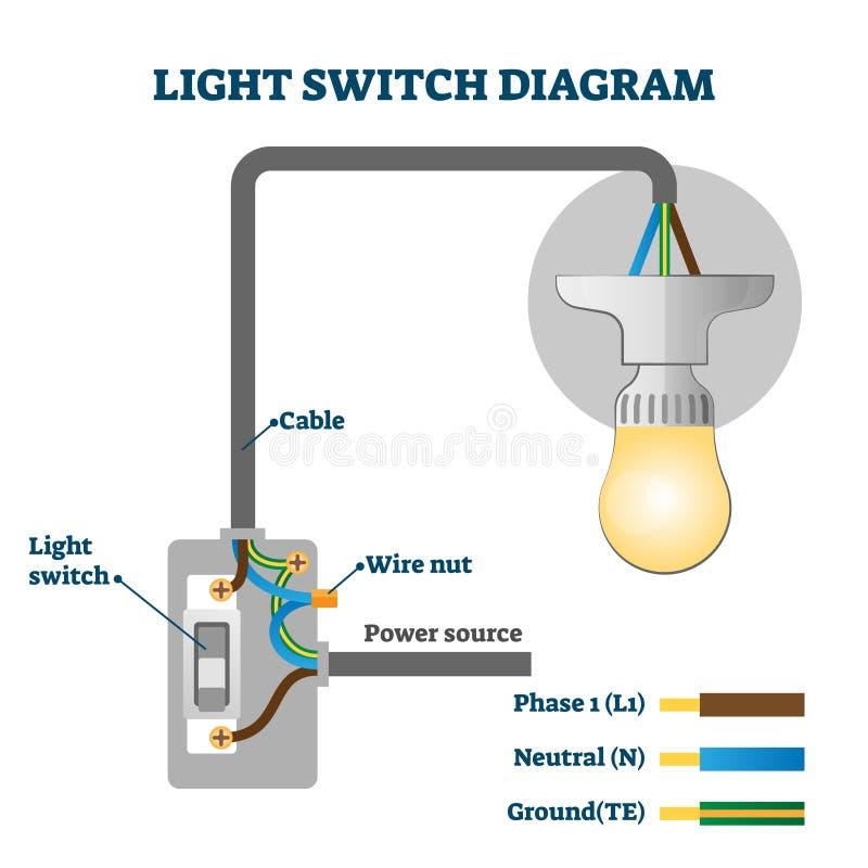 side vector circboard wiring diagram wiring diagram stock illustrations     142 wiring diagram stock  wiring diagram stock illustrations