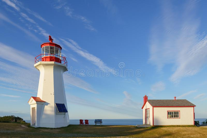 Lighthouse at Cap Gaspe of Forillon National Park, Quebec. In a sunny summer afternoon with blue sky royalty free stock images