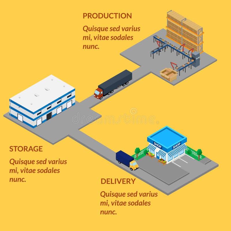 Ligne automatisée de convoyeur de production, entrepôt, boutique illustration libre de droits