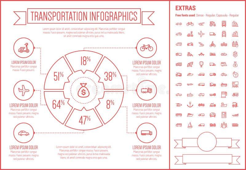 Ligne calibre de transport d'Infographic de conception illustration stock