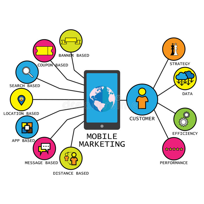 Ligne conception de vecteur des concepts mobiles de stratégie marketing illustration libre de droits
