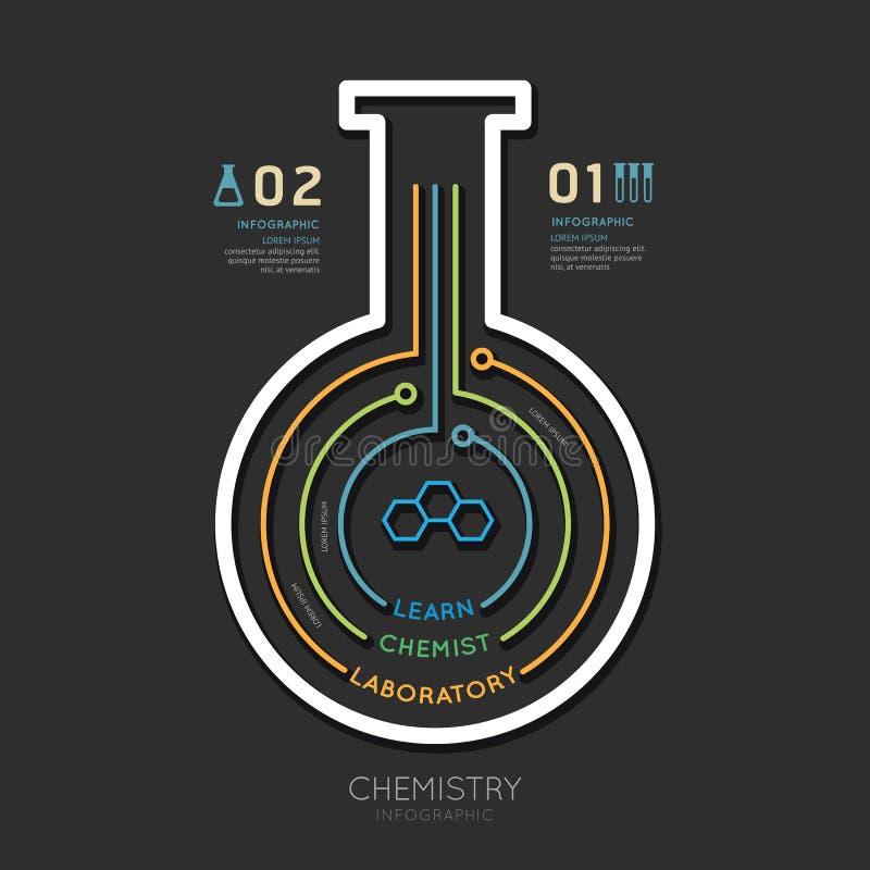 Ligne de bannière créative de tube à essai de chimie de calibre illustration stock