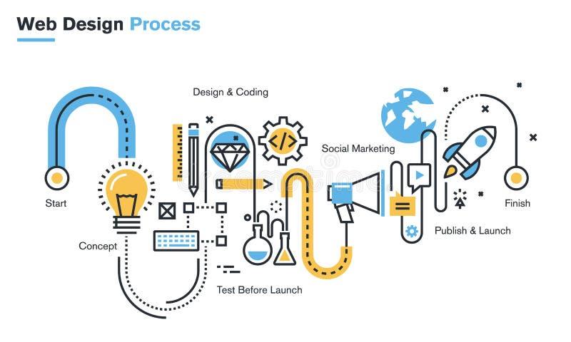 Ligne plate collection colorée d'icônes de illustration au trait recyclingFlat du processus de conception de site Web illustration de vecteur