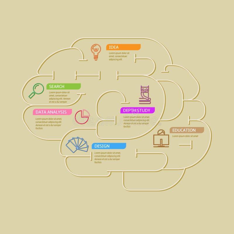 Ligne vecteur Brain Infographic illustration libre de droits