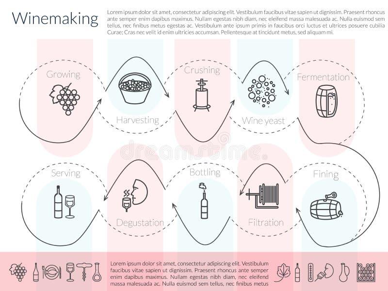 Ligne vinification infographic illustration libre de droits