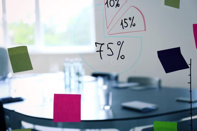 Lijst op commerciële vergadering in conferentiezaal die wordt voorbereid Weergeven door transparante raad met getrokken diagram royalty-vrije stock afbeeldingen