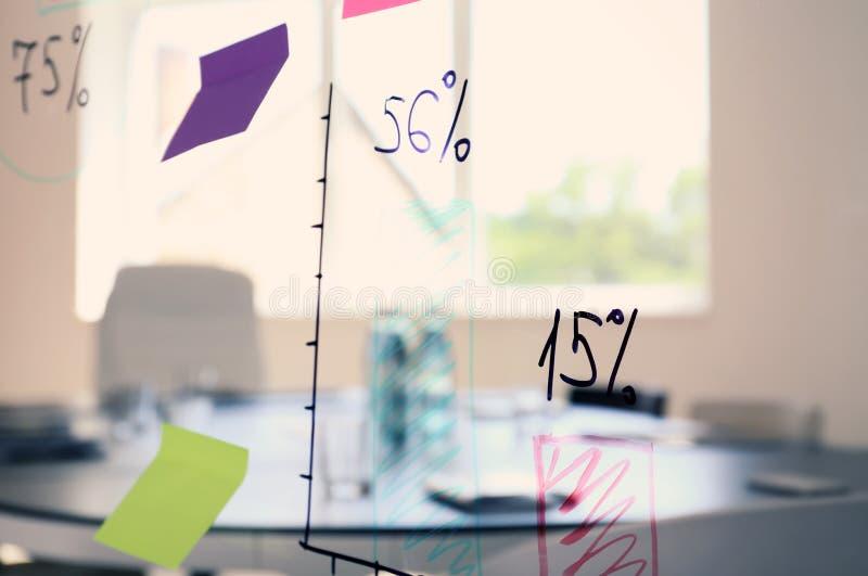 Lijst op commerciële vergadering in conferentiezaal die wordt voorbereid Weergeven door transparante raad met getrokken diagram stock fotografie