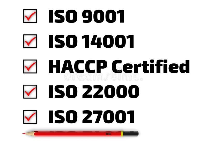 Lijst van ISO-normen royalty-vrije illustratie