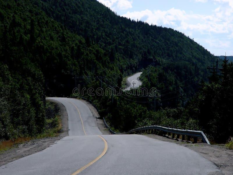 Likwidacja drogowy