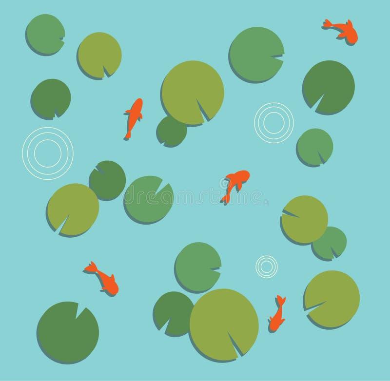 Lilypad Koi Pond libre illustration