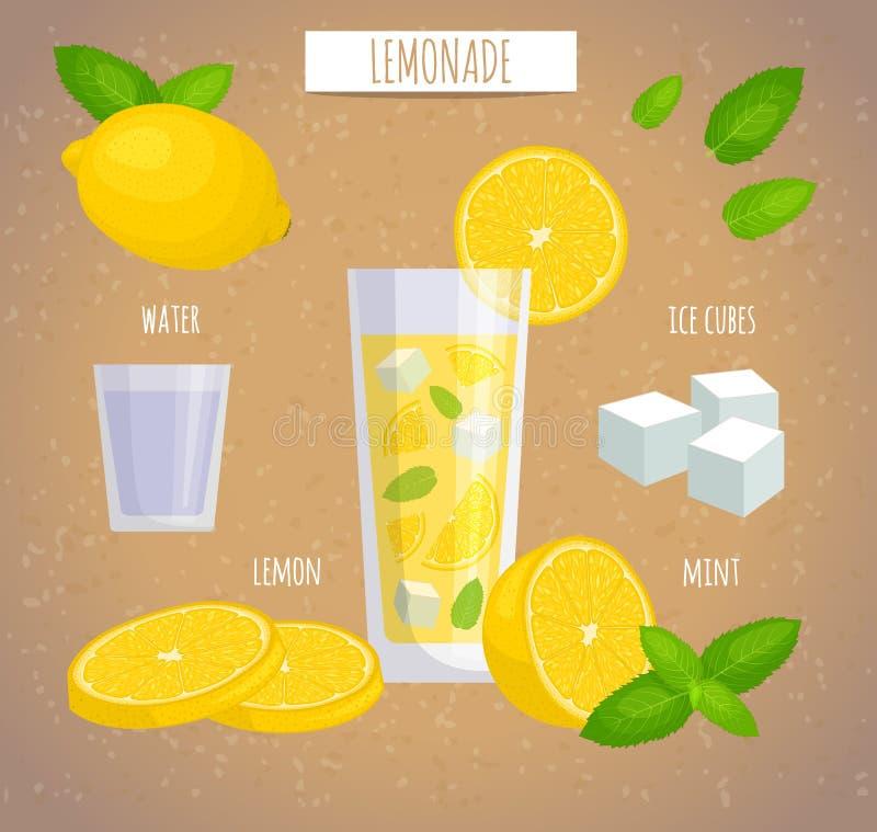 Limonade, een recept voor het koken Vector illustratie royalty-vrije illustratie