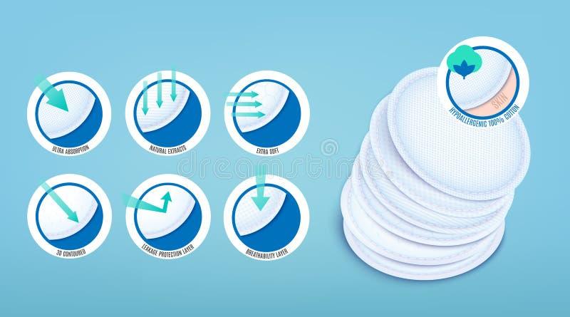 Limpeza facial macia Hypoallergenic das almofadas e dos discos de algodão com ultra absorção ilustração stock