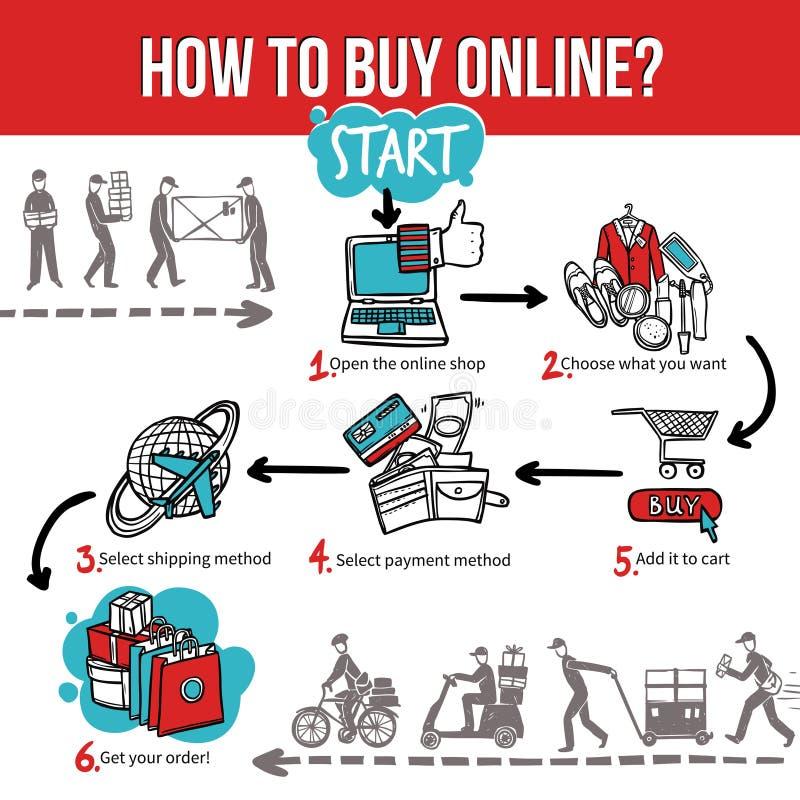 On-line να ψωνίσει και να αγοράσει Infographic διανυσματική απεικόνιση