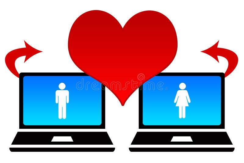 On-line χρονολογώντας απεικόνιση αποθεμάτων