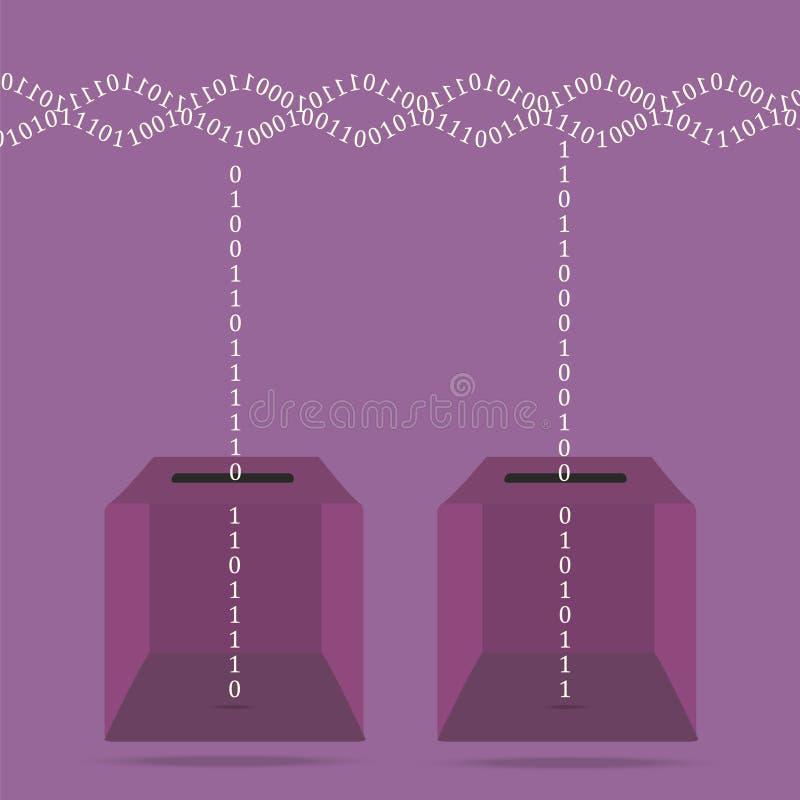 On-line-Abstimmungskonzept Blockchain vektor abbildung