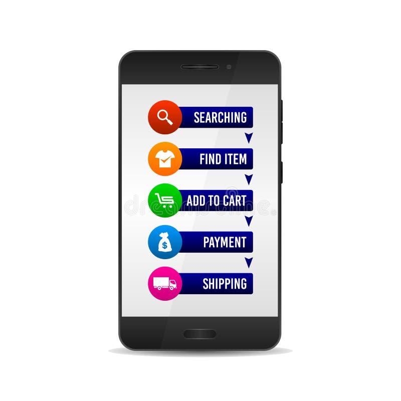 On-line-Einkaufsanweisungen, wie man bestellt Mit realistischer Handyvektorillustration stock abbildung