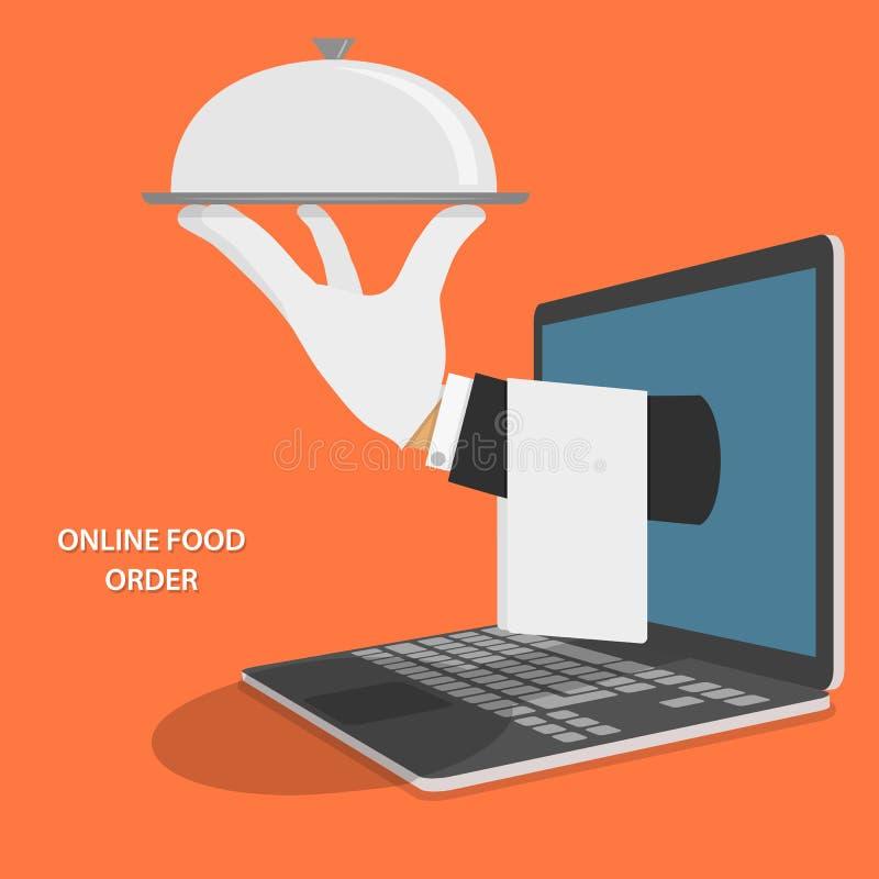On-line-Lebensmittel-Lieferungs-Konzept-Illustration vektor abbildung