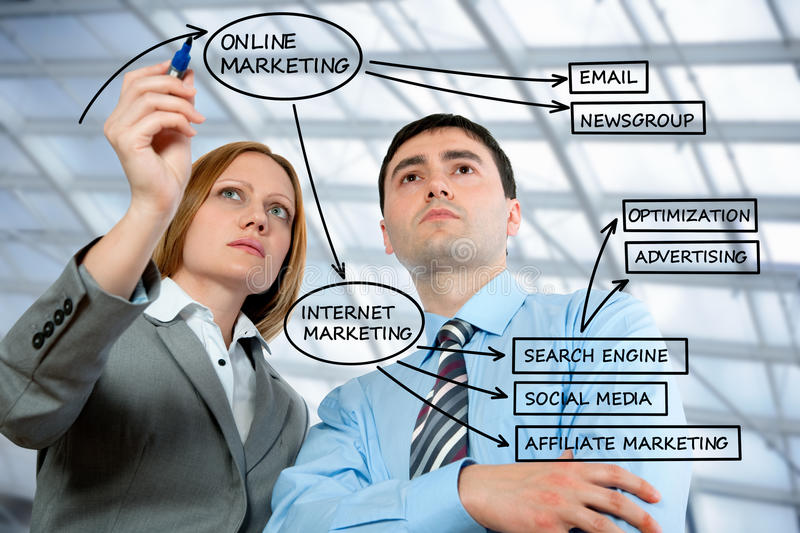 On-line marketing diagram. Business people drawing on-line marketing diagram on a transparent wipe board royalty free stock photos
