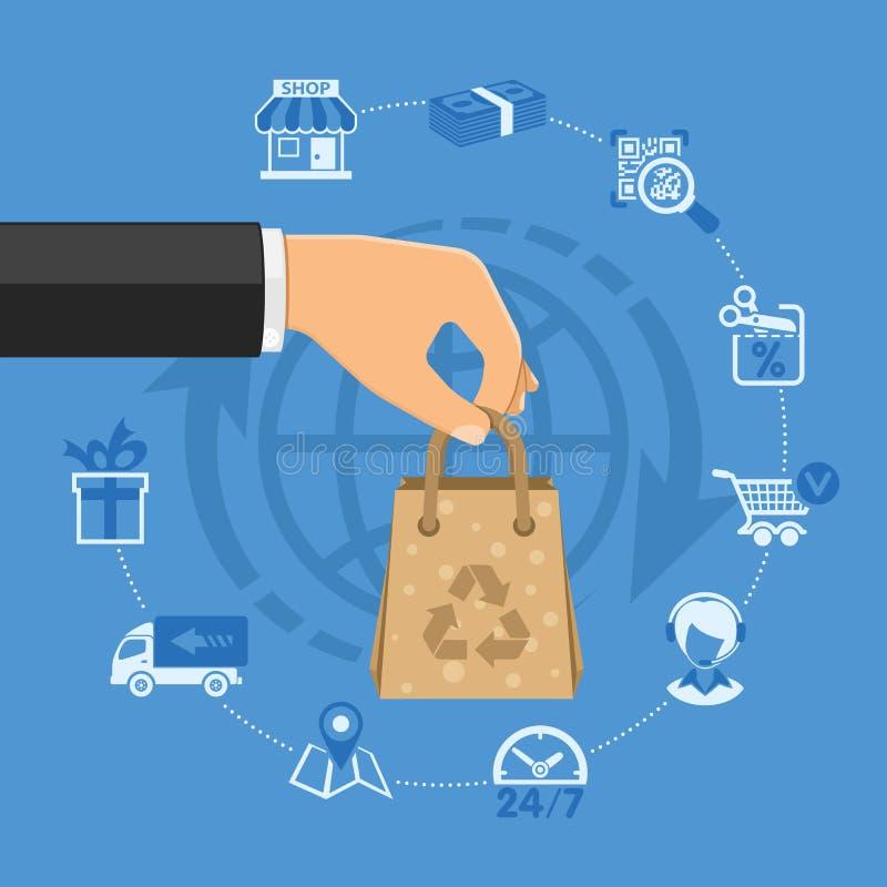 On-line shoppingbegrepp stock illustrationer