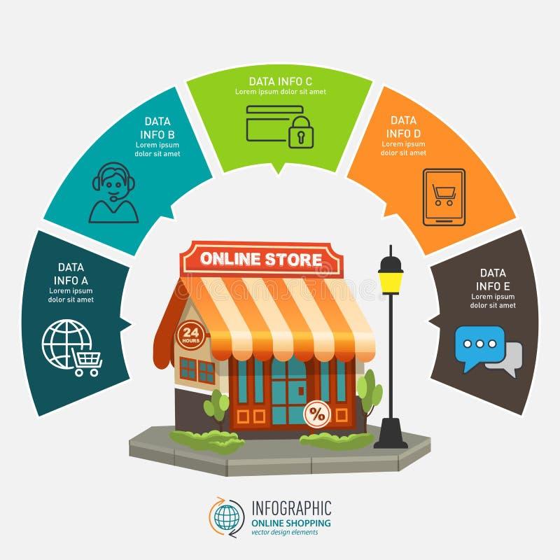 On-line shoppingbegrepp Shoppa det on-line plana begreppet för designvektorillustrationen för online-lager vektor illustrationer