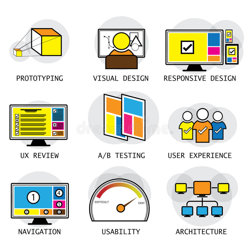 Line vector design of user interface & user experience concepts. & concepts like ux review, prototyping, visual design, a & b testing, architecture, usability stock illustration