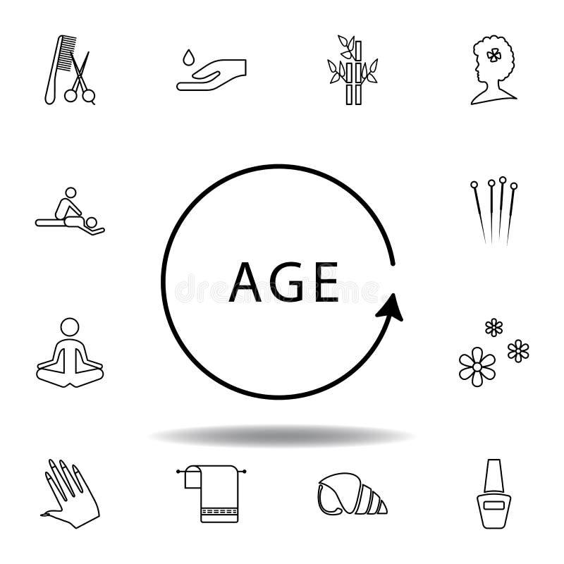 Linea circolare con l'icona del profilo di et? di parola Insieme dettagliato della stazione termale e rilassarsi l'icona delle il royalty illustrazione gratis
