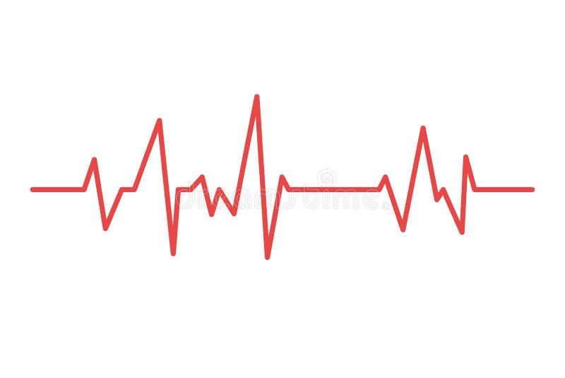 Linea di cuore Impulso medico di battito cardiaco di salute del cardiogramma di vettore illustrazione di stock