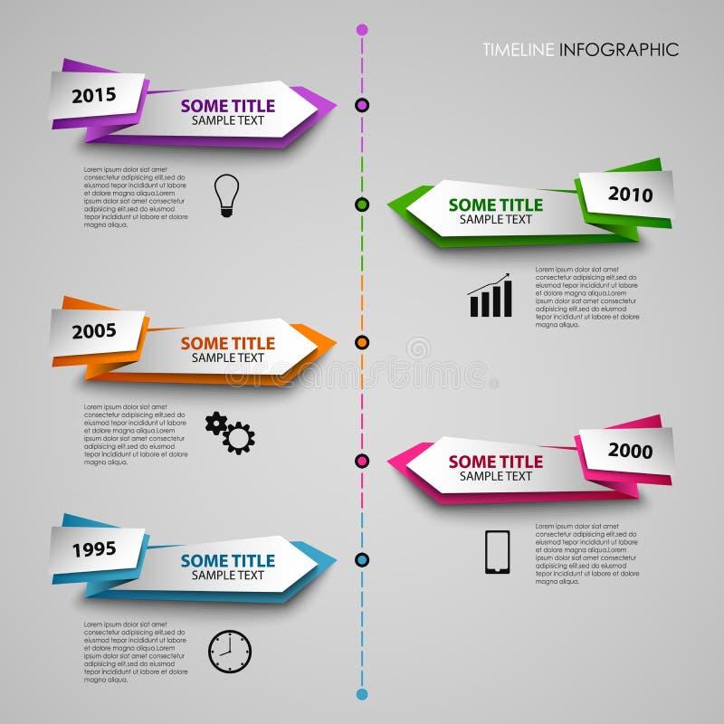Linea di tempo grafico di informazioni con il modello piegato colorato dei puntatori illustrazione di stock