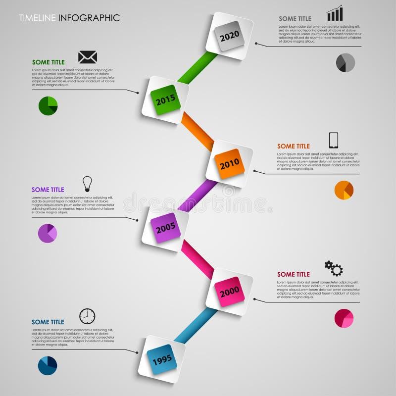 Linea di tempo modello di progettazione del quadrato colorato grafico di informazioni illustrazione di stock