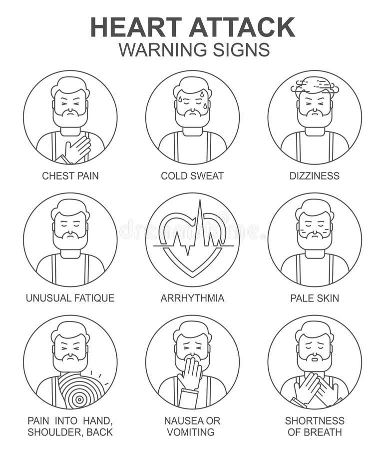 Linea icone di vettore dei segnali di pericolo di attacco di cuore di stile messe illustrazione vettoriale