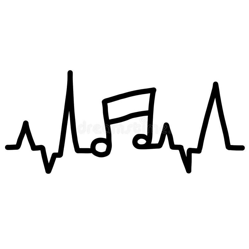 Linea musica di impulso di battito cardiaco con le note e la chiave royalty illustrazione gratis