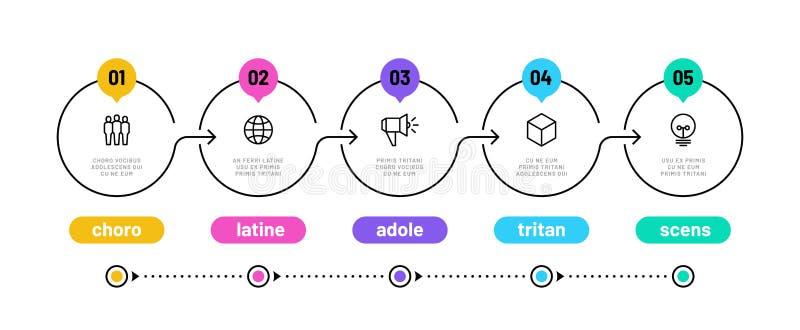 Linea punto infographic diagramma di flusso di lavoro di 5 opzioni, infograph di numero di cronologia del cerchio, grafico tratta royalty illustrazione gratis