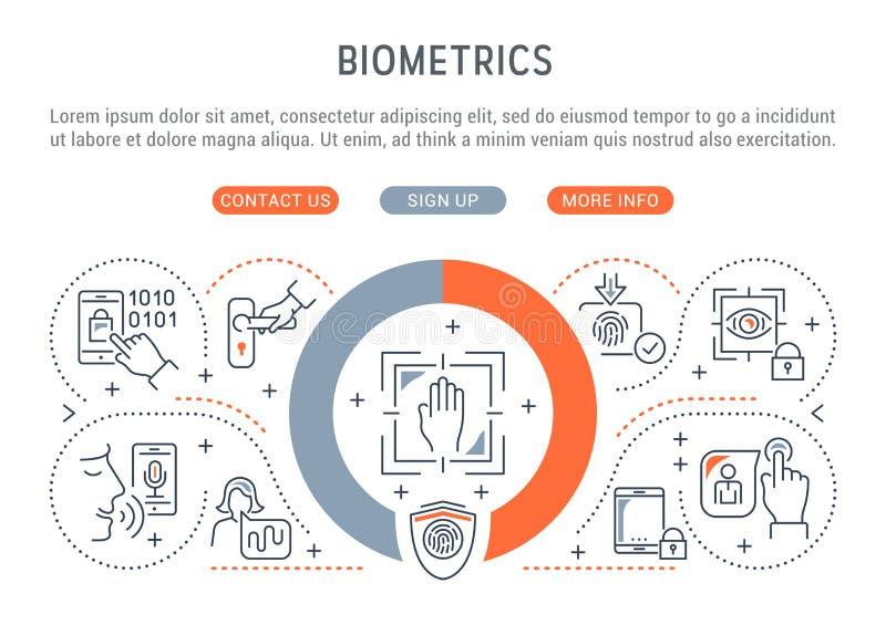 Lineaire Banner van Biometrie vector illustratie