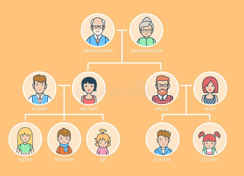 Lineaire Vlakke Genealogie Stamboomouders, childr vector illustratie
