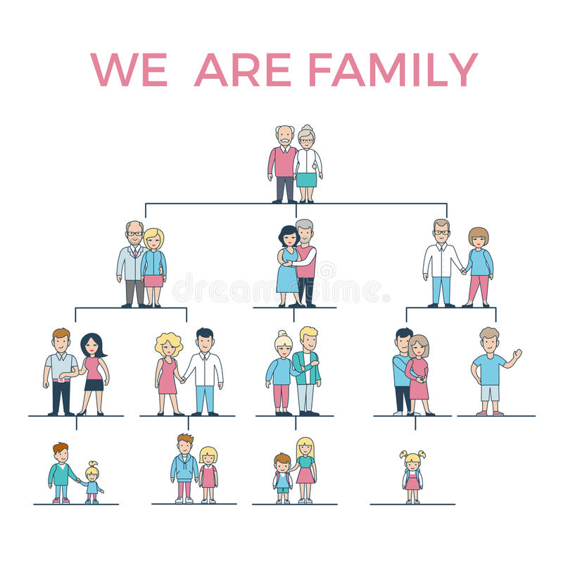 Linear Flat Genealogy. We Are Family parents, chil. Linear Flat We Are Family vector illustration. Grandparents, parents, children connected with lines on white royalty free illustration