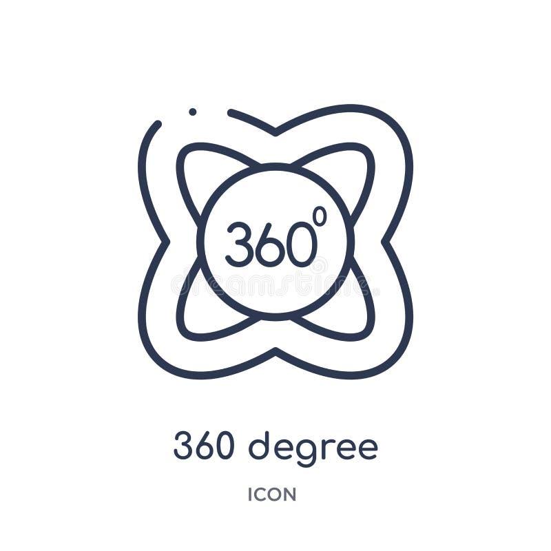 Lineare 360-Grad-Ikone von der Entwurfssammlung der künstlichen Intelligenz Dünne Linie 360-Grad-Vektor lokalisiert auf weißem Hi vektor abbildung