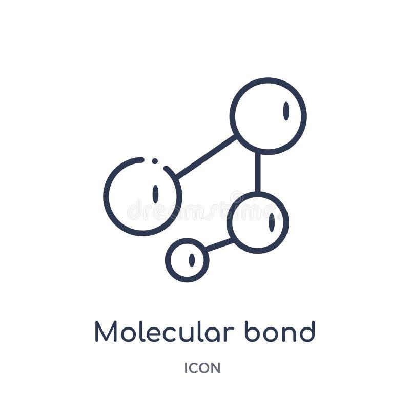 Lineare molekulare Bondikone von der Ausbildungsentwurfssammlung Dünne Linie molekularer Bondvektor lokalisiert auf weißem Hinter lizenzfreie abbildung